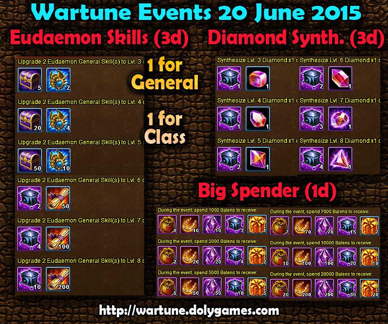 Wartune Events 20 June 2015
