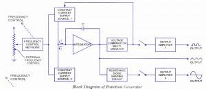 Function Generator Block Diagram