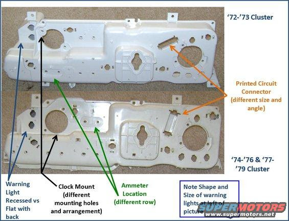 Info 72 79 Gauge Clusters And Wiring The Ford Torino Page Forum Page 1