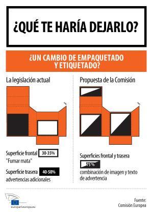 Esta infografía muestra que serán más grandes las advertencias en las cajetillas sobre los efectos nocivos del tabaco