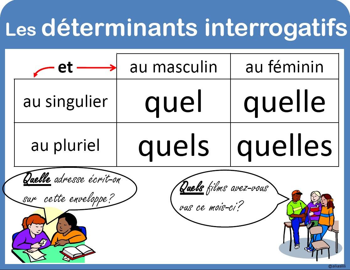 Αποτέλεσμα εικόνας για Adjectif interrogatif 'quel'