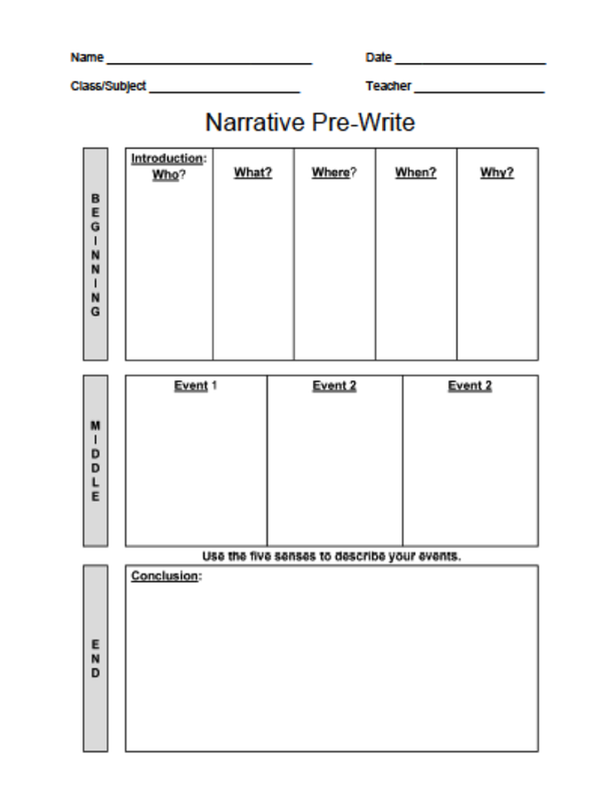 Narrative Essay Outline - Format, Worksheet, and Examples