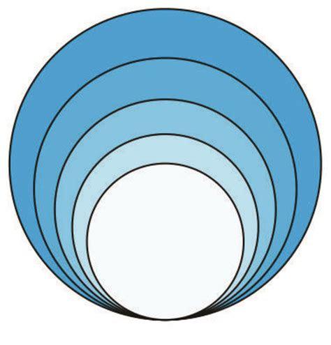 learn  coreldraw master pratik shah  color styles