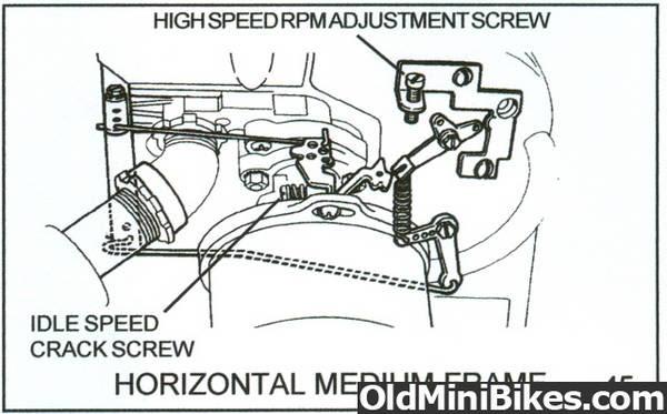 Tecumseh 5hp Throttle Linkage Diagram