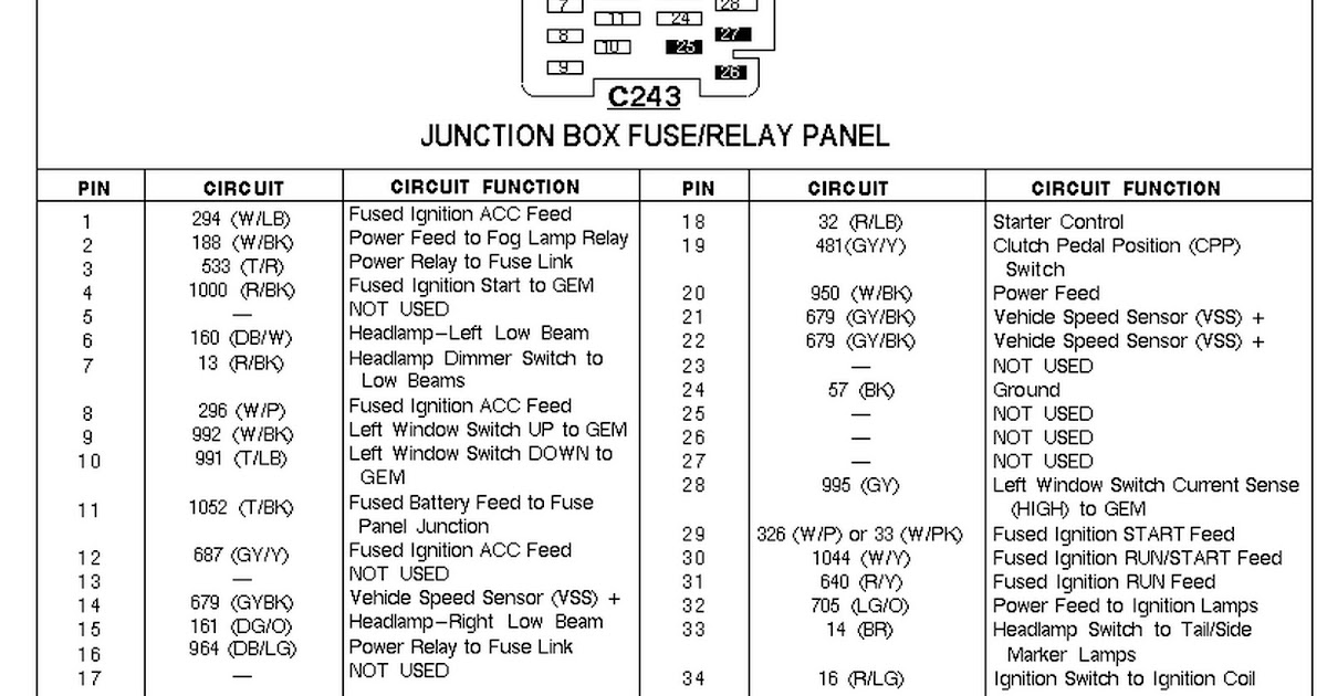 1998 F150 Fuse Box Diagram - 88 Wiring Diagram