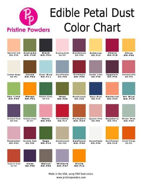 EDIBLE Petal Dust (Pristine Powders) ? choose color ? Cake