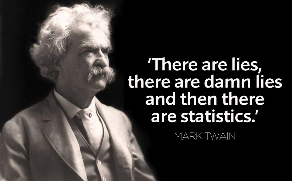 Famous Quotes Mark Twain. QuotesGram