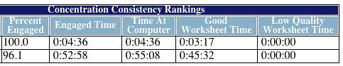 JDP Concentration Ranking