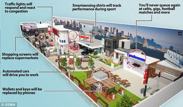 The technologies and concepts were on display at the GSMA Connected City stand during this year's Mobile World Congress in Barcelona, illustration pictured. These included smart bathroom mirrors, networks of self-driving cars, supermarkets replaced by posters, and clothes that detect illness