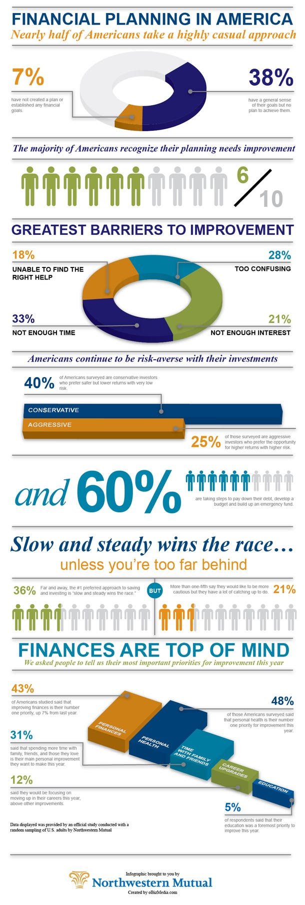 financial planning inforgraphic