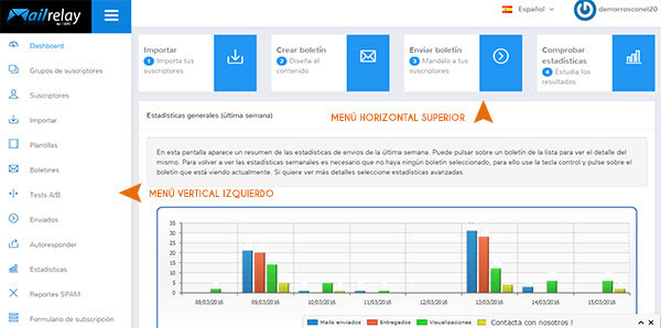 Dashboard en Mailrelay