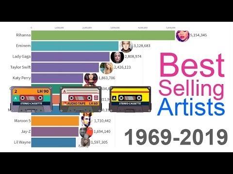 Infográfico: Artistas que mais venderam álbuns 1969 - 2019