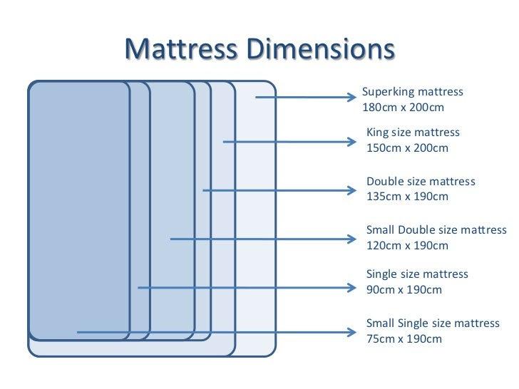 Bed Size Measurements Uk Matres Image, Super Queen Size Bed Dimensions Uk