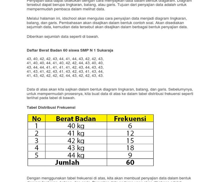 23++ Contoh Soal Statistika Diagram Batang Garis Dan ...