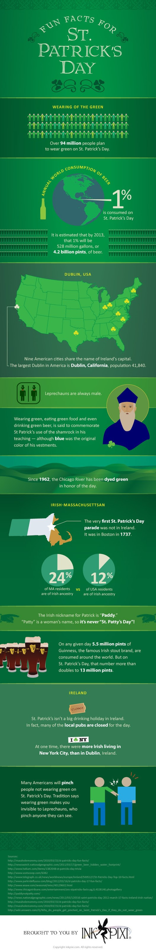 Fun Facts for St. Patricks Day