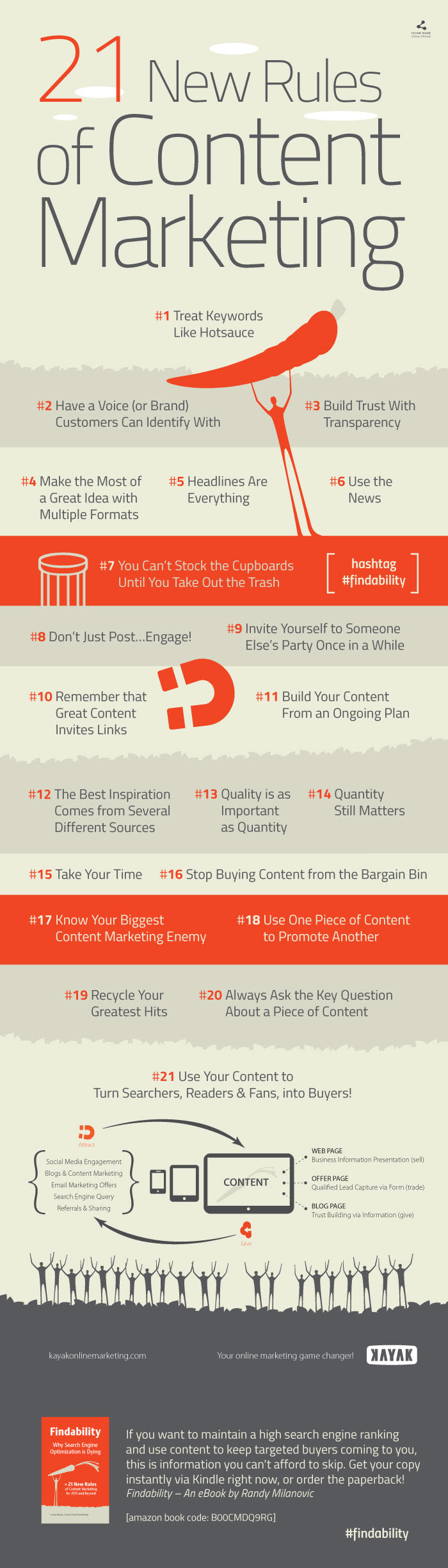 http://cdn2.hubspot.net/hub/123680/file-269326008-jpg/69-21-new-rules-of-content-marketing-infographic.jpg