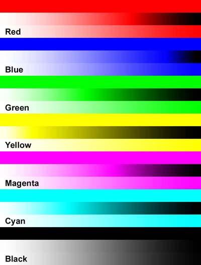 A4 Printer Test Page Color Druckerzubehr 77 Blog