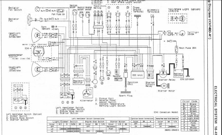 Kawasaki Atv Wiring Diagram Wiring Diagrams Recover Recover Chatteriedelavalleedufelin Fr
