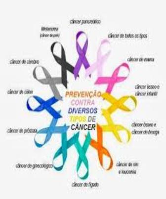 Luta contra as variadas formas de câncer