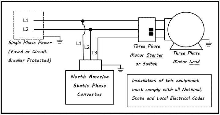 Diagram 1 Phase 220v Wiring Diagram Full Version Hd Quality Wiring Diagram Diagramkut Fitetsicilia It