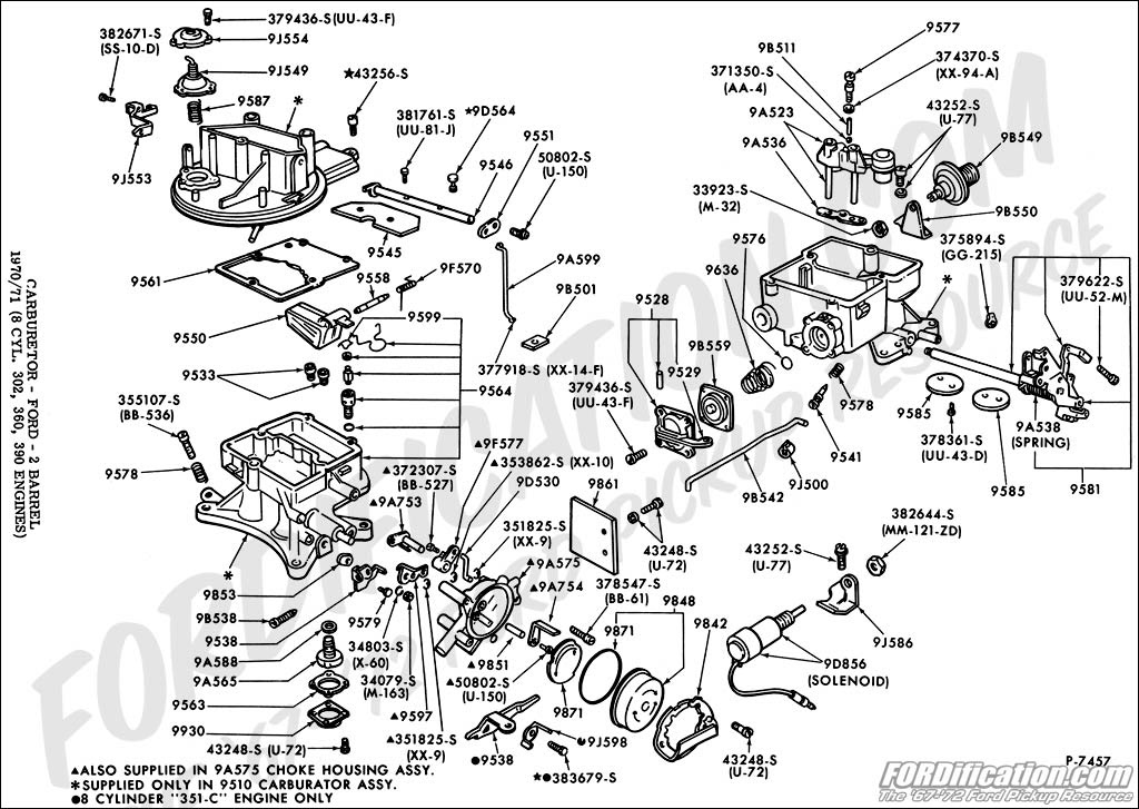 Specs Ford 289 Engine Diagram 7 Pole Wiring Diagram For A 2014 Chevrolet Pick Begeboy Wiring Diagram Source