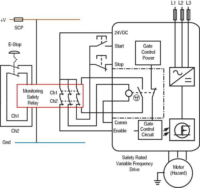 Fantastic Allen Bradley Vfd Wiring Diagram Embellishment - Schematic ...