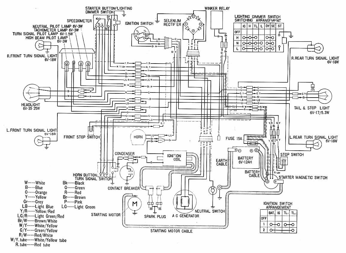 Diagram 2000 Honda Accord Haynes Wiring Diagram Full Version Hd Quality Wiring Diagram Livediagramm Caracozziexpert It
