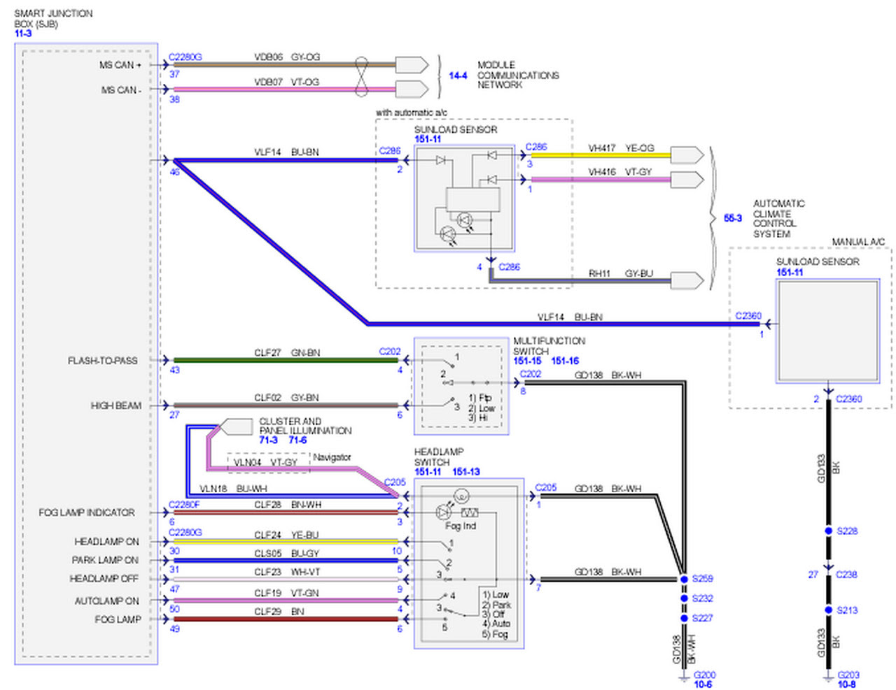 Diagram 2003 Ford Expedition Wiring Diagram Full Version Hd Quality Wiring Diagram M3e9ltrskematiki374 Fanfaradilegnano It