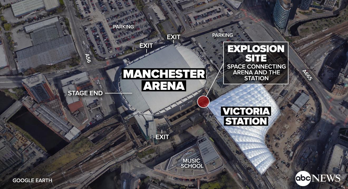 Αποτέλεσμα εικόνας για arena manchester