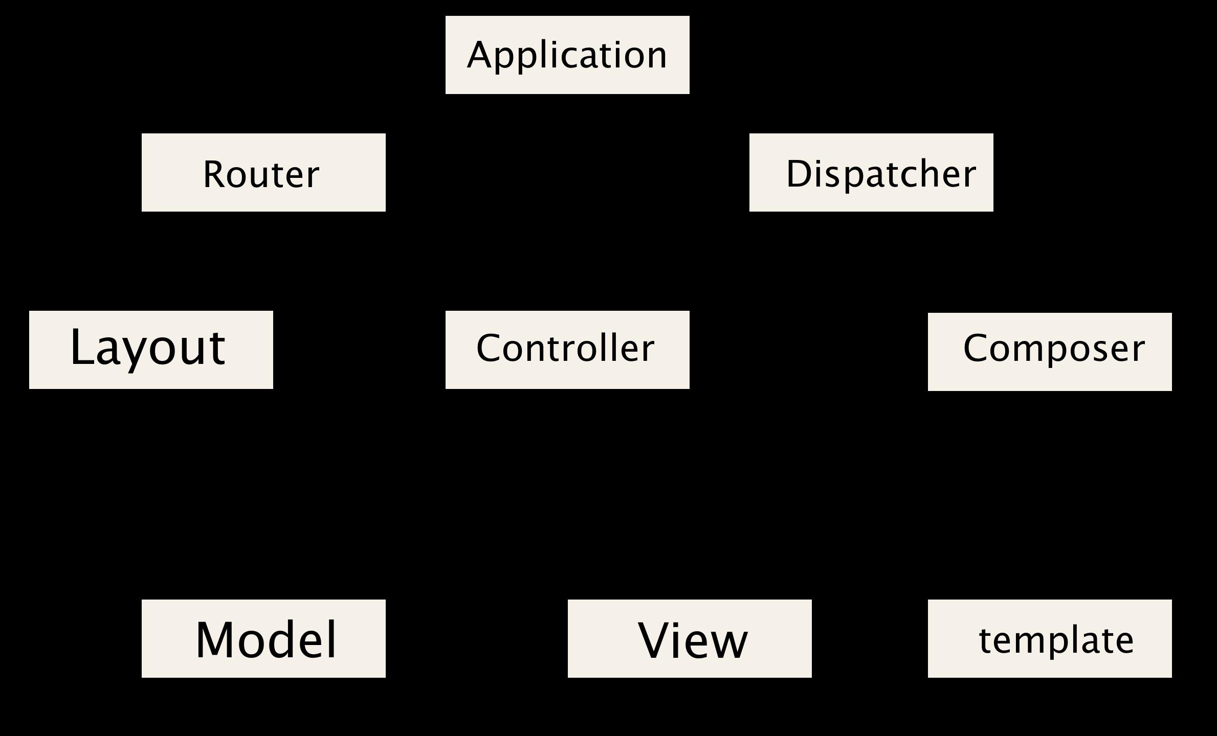 bacnet wiring diagram image 10
