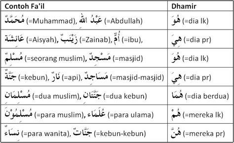 belajar bahasa arab   indonesia  fiil kata