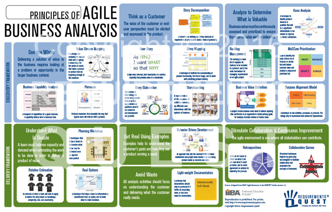 1 Agile Business Analysis with C