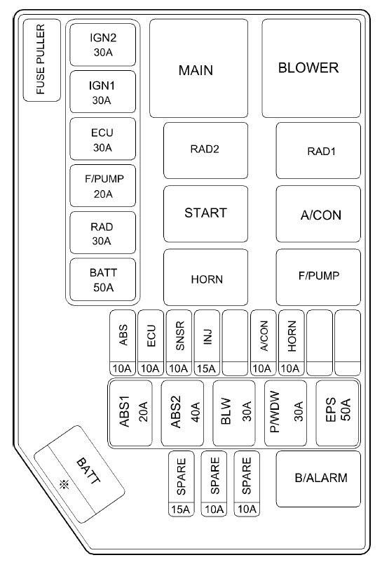 2002 Hyundai Xg350 Fuse Box Diagram Arb Air Locker Compressor Switch Wiring Diagram For Wiring Diagram Schematics