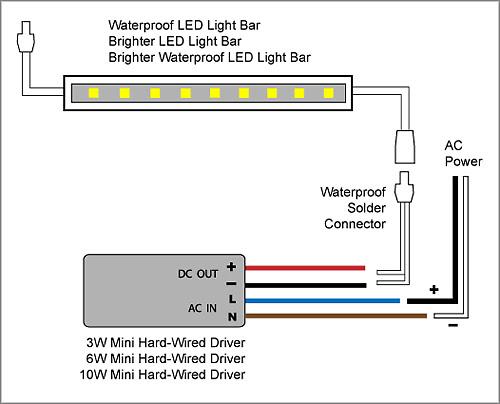 Basic Led Light Wiring Diagram
