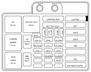 2000 Safari Fuse Box Wiring Diagram Library