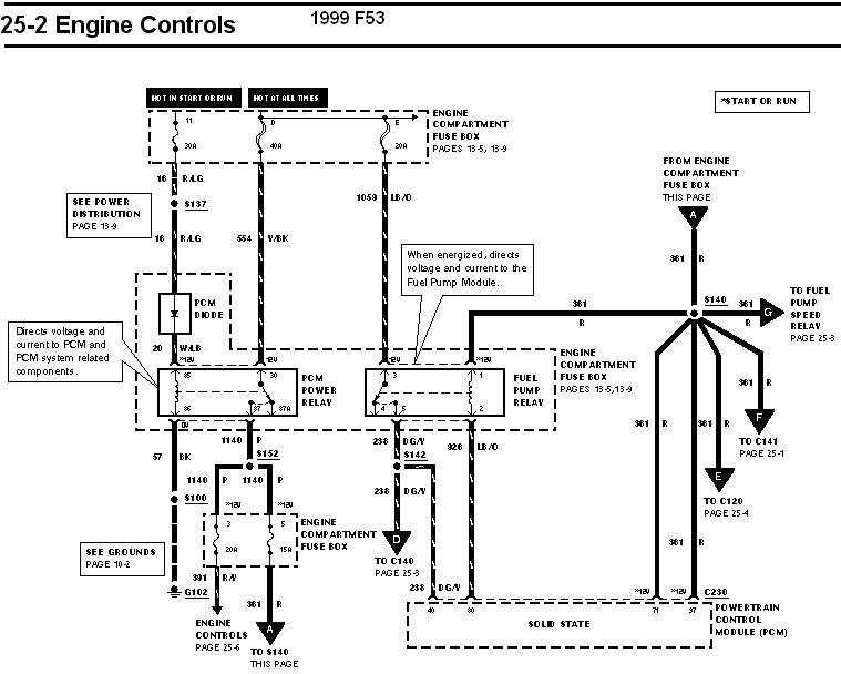 Diagram 2012 Ford F53 Wiring Diagram Full Version Hd Quality Wiring Diagram Wedowiringx24 Locandadossello It