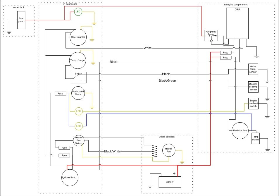 Diagram Kitchen Counter Wiring Diagram Full Version Hd Quality Wiring Diagram Pptdiagraml Queidue It