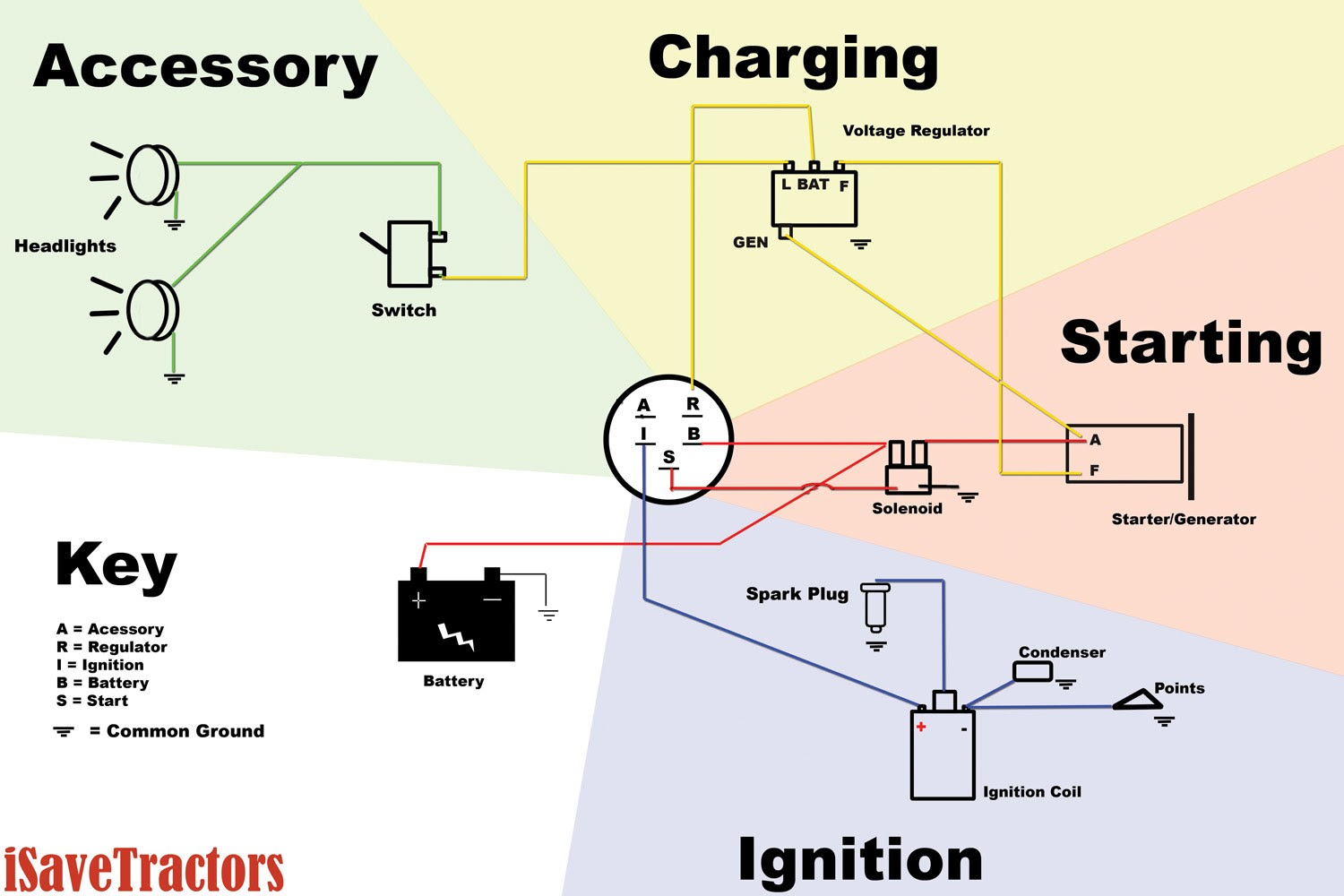 5 Prong Switch Wiring Diagram