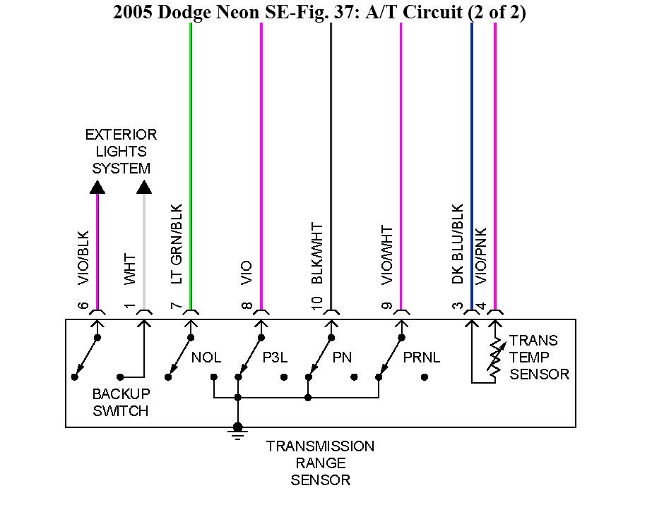 2004 Dodge Neon Transmission Wiring Diagram
