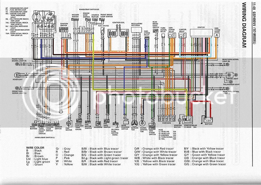 diagram] suzuki gsf 600 wiring diagram full version hd quality wiring  diagram - umldiagramtutorial.djamano.fr  djamano