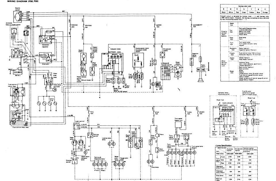 Diagram Wiring Diagram Las Listrik Full Version Hd Quality Las Listrik Diagramsshery Palazzojuvalta It