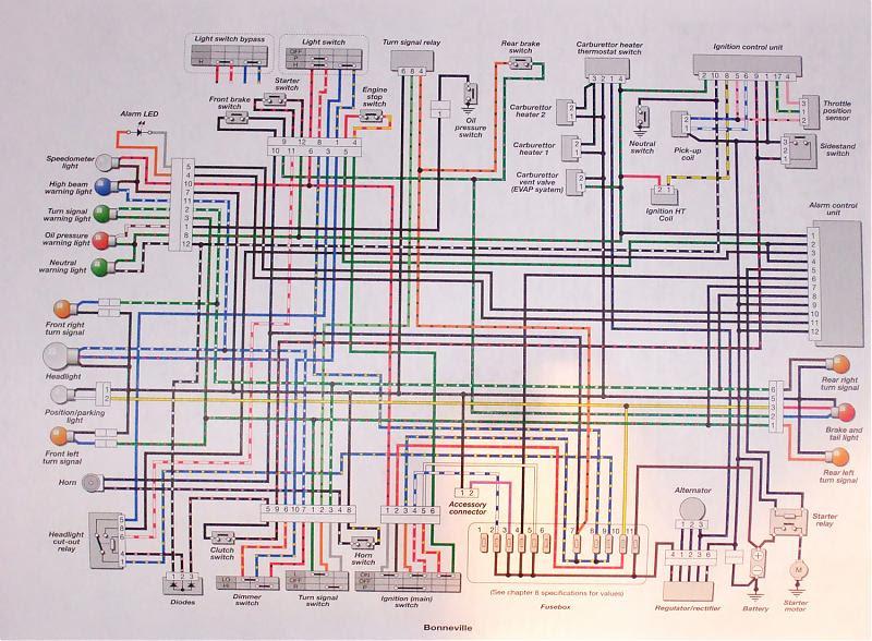 1995 Defender 90 Coil Wiring Diagram