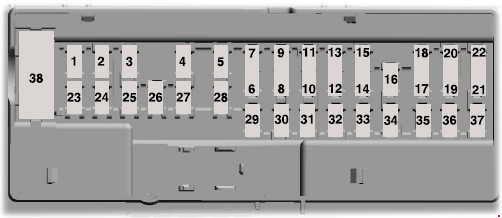 2011 2018 Ford Ranger T6 Fuse Box Diagram Fuse Diagram