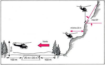 zona aterrizaje helicóptero