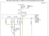 1995 Mercury Sable Wiring Diagram