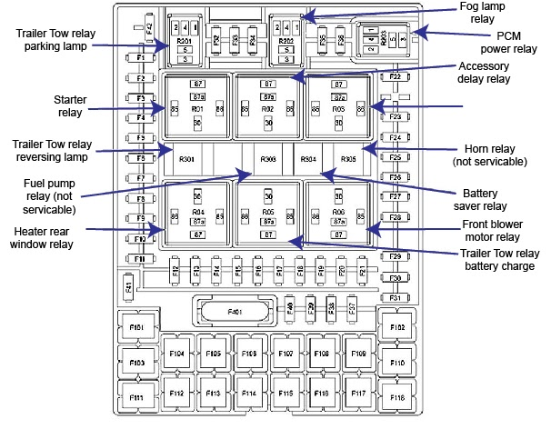 Ford F 150 Fuse Box Diagram