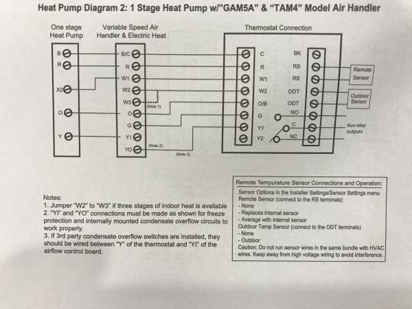 Wiring Diagram  33 Trane Air Handler Wiring Diagram