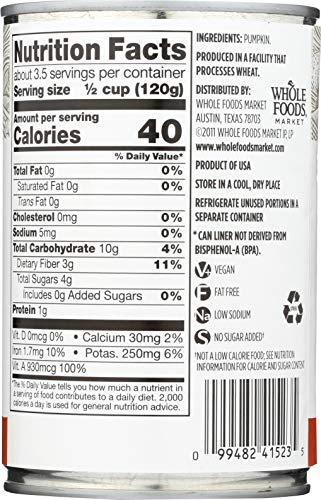 Canned Pumpkin Nutrition Label Pensandpieces