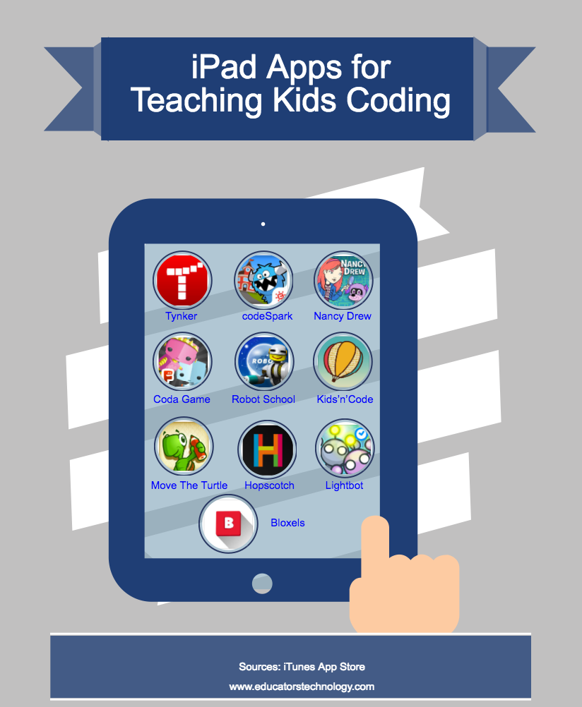 10 Very Good iPad Apps for Teaching Kids Coding