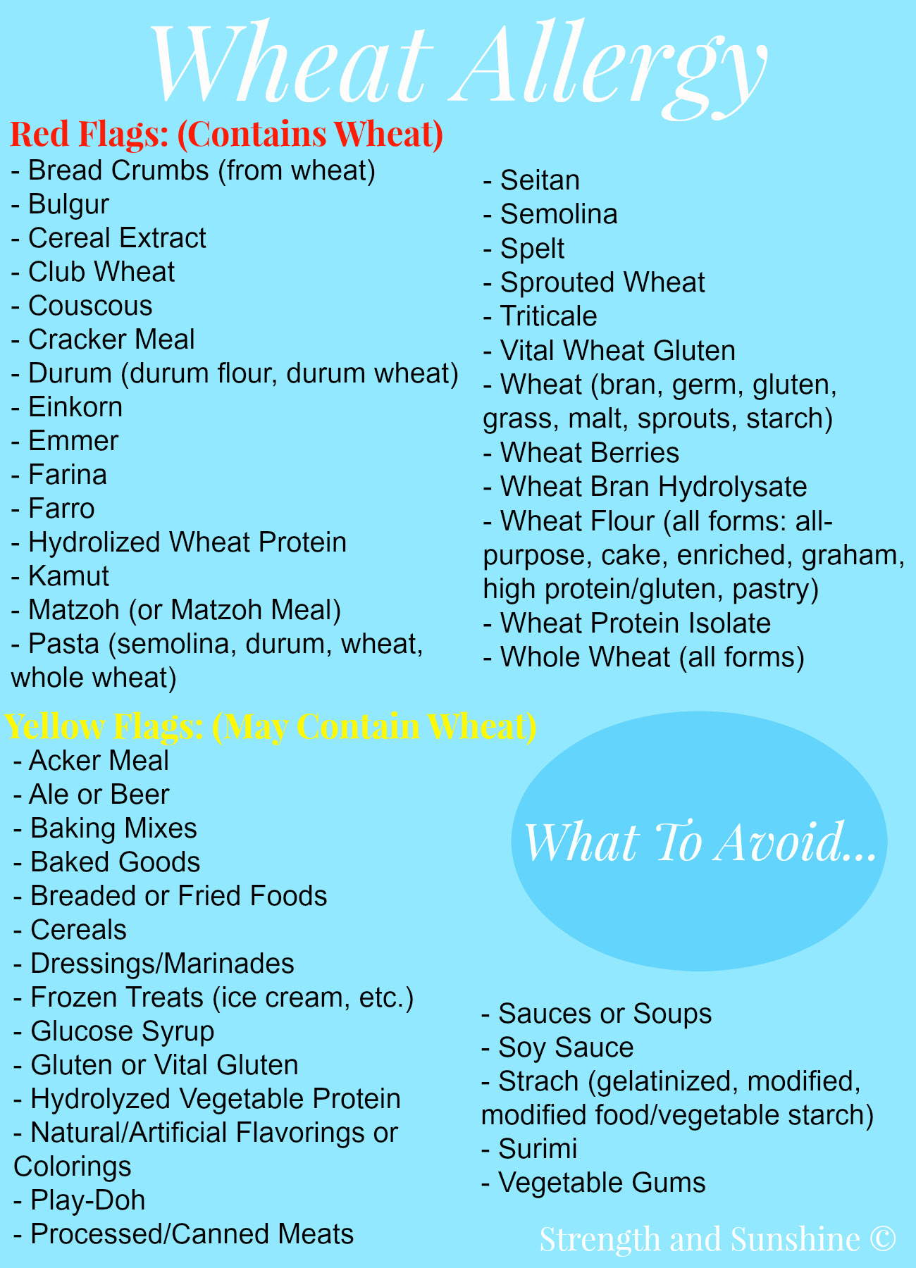 What To Avoid With A Wheat Allergy